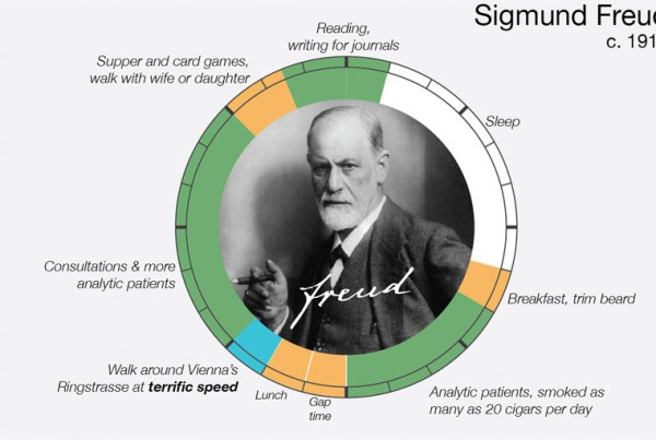 sigmund-freud-daily-routine-creative-ritual1
